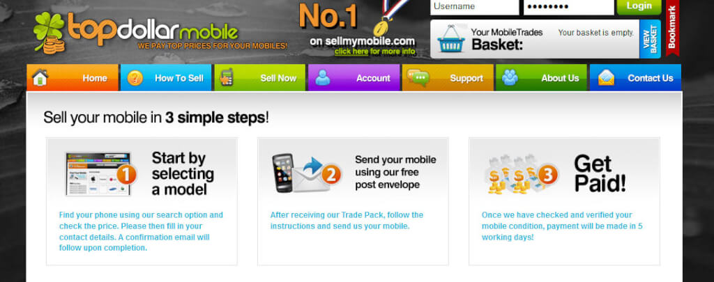 topdollar, Eco-friendly Disposal of Old Mobile Phones